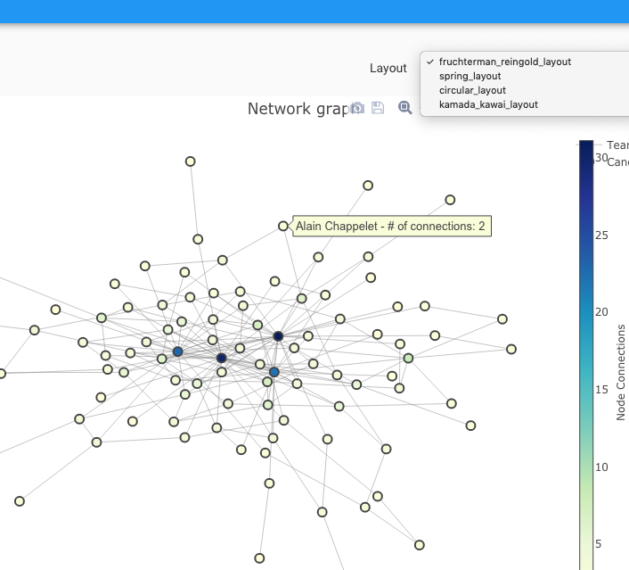 Networkx and plotly - Feature Requests - Anvil Community Forum